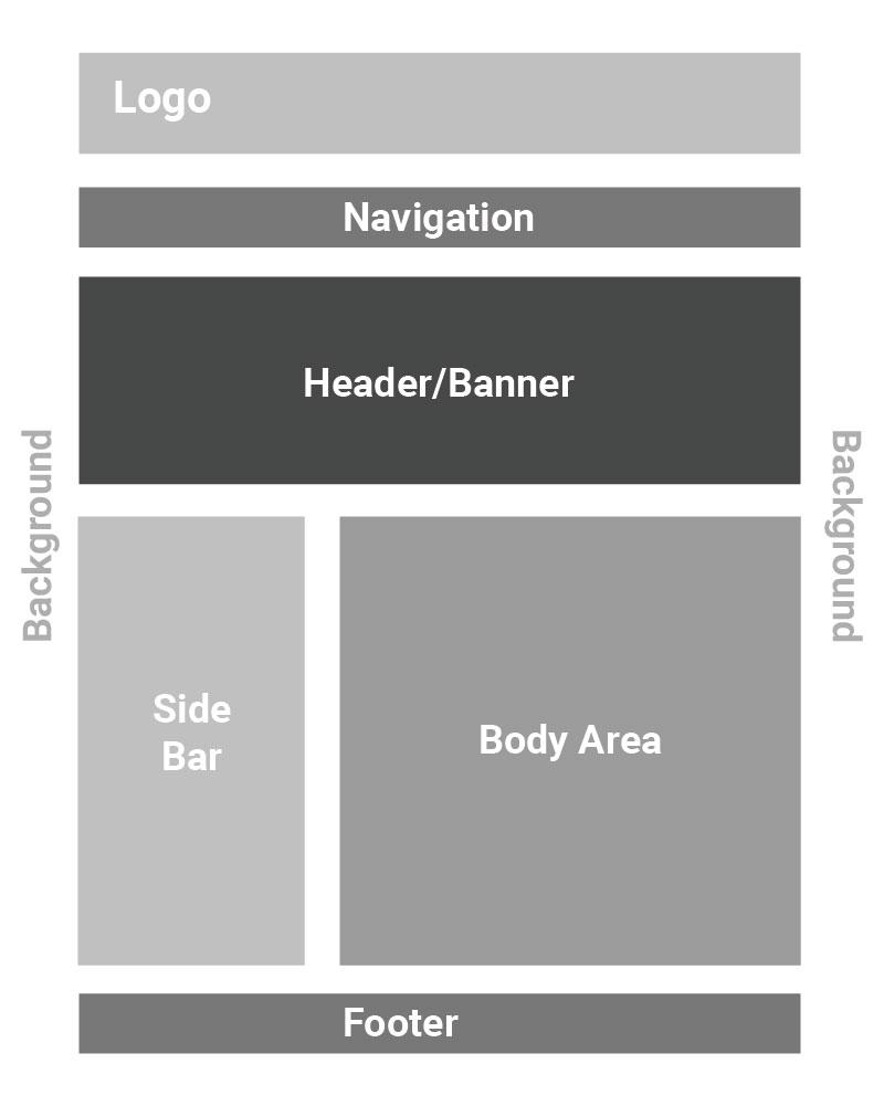 Entertop Wireframe Diagram-01