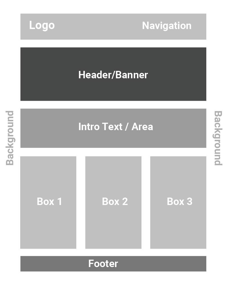 Entertop Wireframe Diagram-02