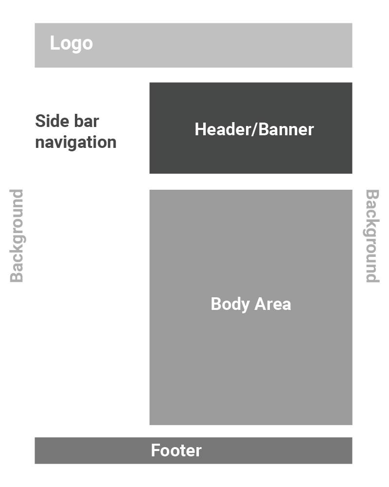 Entertop Wireframe Diagram-03